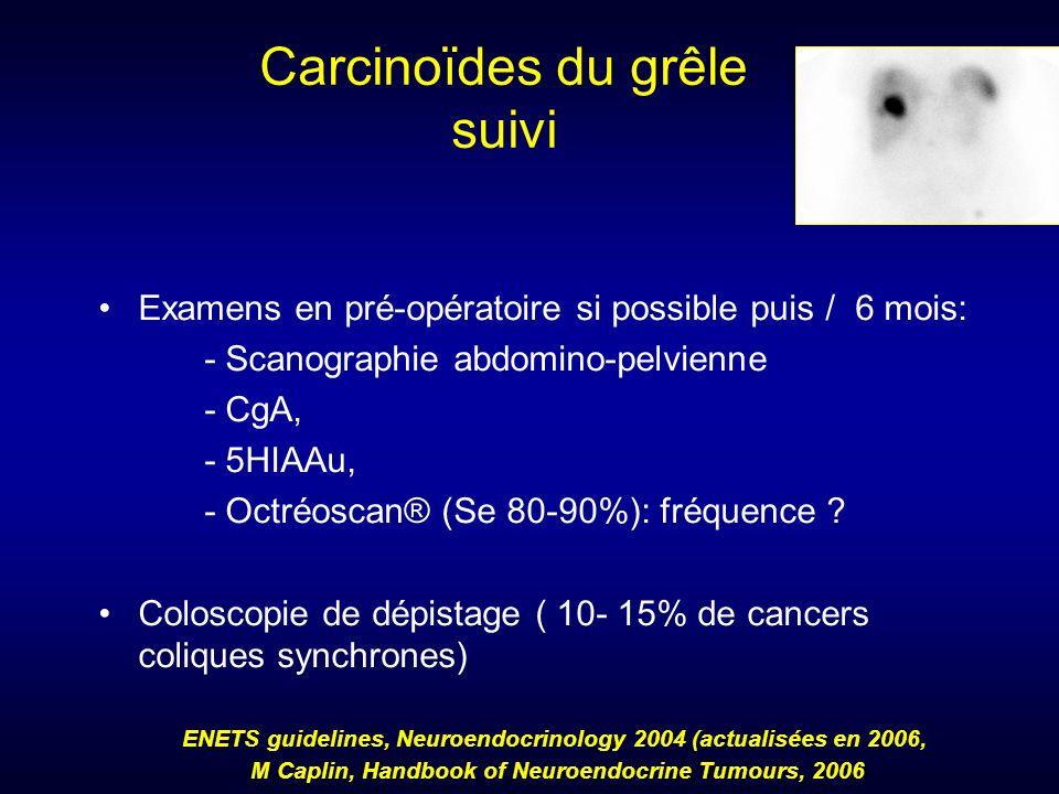 Carcinoïdes du grêle suivi Examens en pré-opératoire si possible puis / 6 mois: - Scanographie abdomino-pelvienne - CgA, - 5HIAAu, - Octréoscan® (Se 8