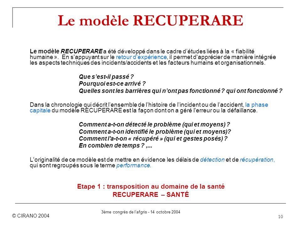 10 Le modèle RECUPERARE Le modèle RECUPERARE a été développé dans le cadre détudes liées à la « fiabilité humaine ». En s'appuyant sur le retour d'exp