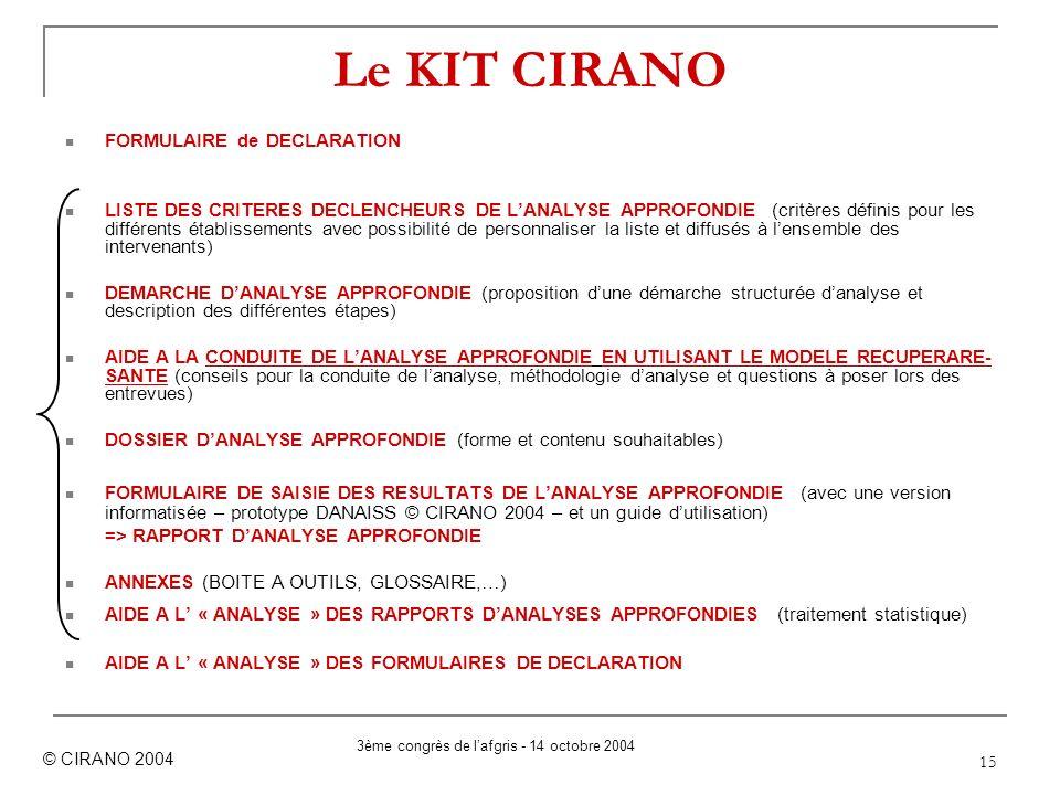 15 Le KIT CIRANO FORMULAIRE de DECLARATION LISTE DES CRITERES DECLENCHEURS DE LANALYSE APPROFONDIE (critères définis pour les différents établissement