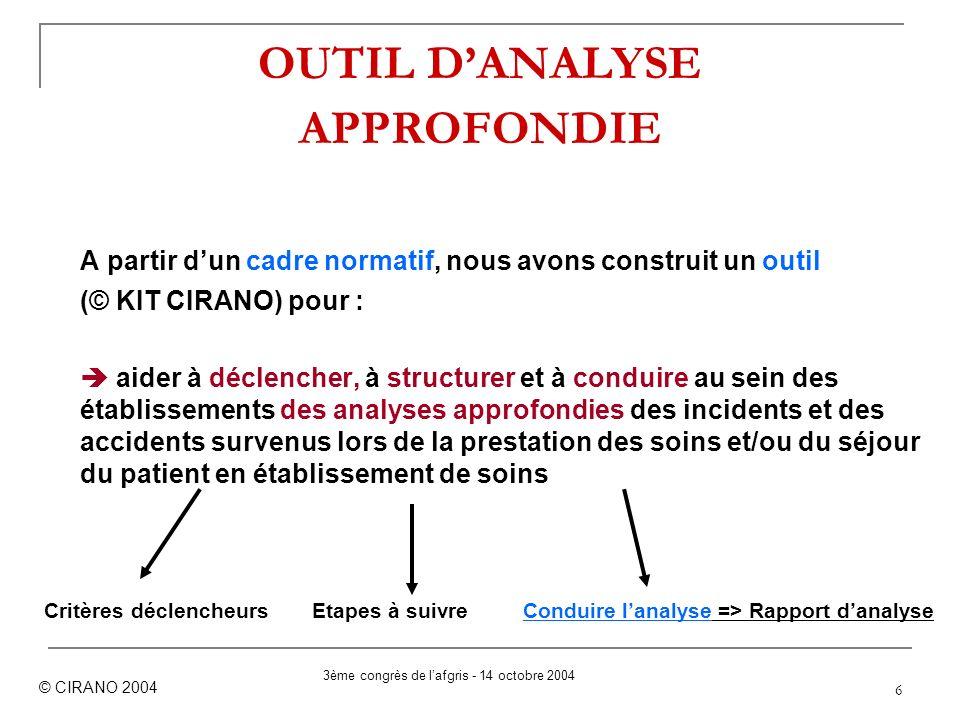 6 OUTIL DANALYSE APPROFONDIE A partir dun cadre normatif, nous avons construit un outil (© KIT CIRANO) pour : aider à déclencher, à structurer et à co