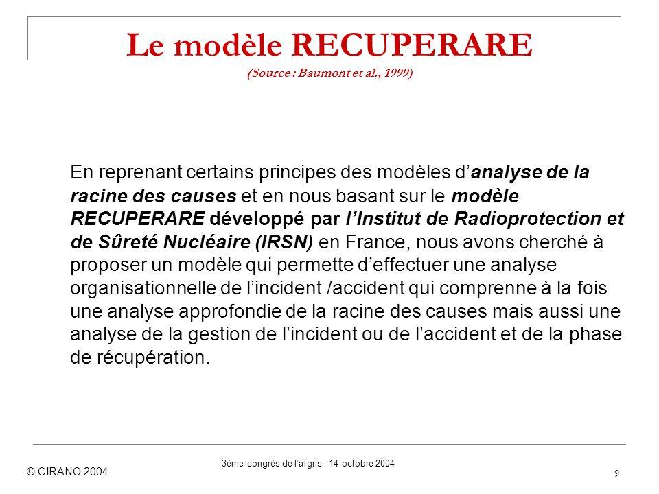 9 Le modèle RECUPERARE (Source : Baumont et al., 1999) En reprenant certains principes des modèles danalyse de la racine des causes et en nous basant