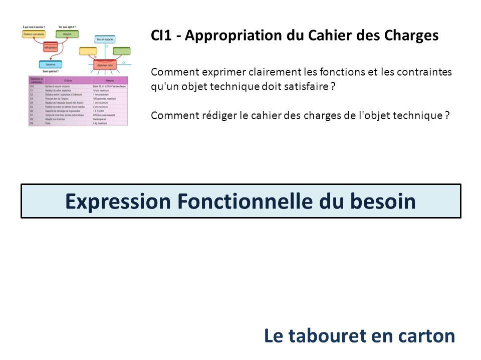 Le tabouret en carton Expression Fonctionnelle du besoin CI1 - Appropriation du Cahier des Charges Comment exprimer clairement les fonctions et les co