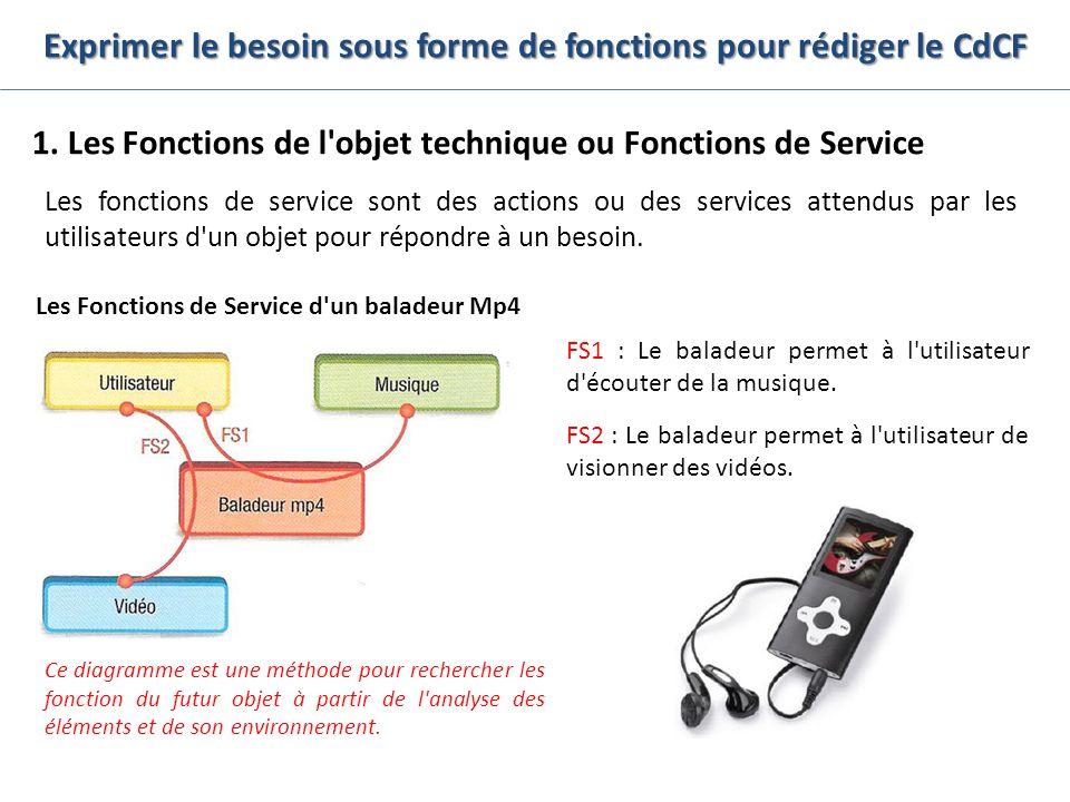 Exprimer le besoin sous forme de fonctions pour rédiger le CdCF 1. Les Fonctions de l'objet technique ou Fonctions de Service Les fonctions de service