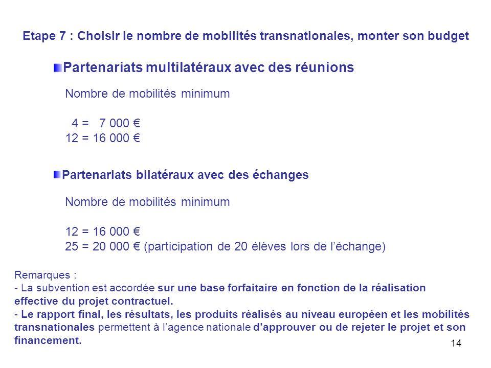 14 Etape 7 : Choisir le nombre de mobilités transnationales, monter son budget Nombre de mobilités minimum 4 = 7 000 12 = 16 000 Partenariats multilat
