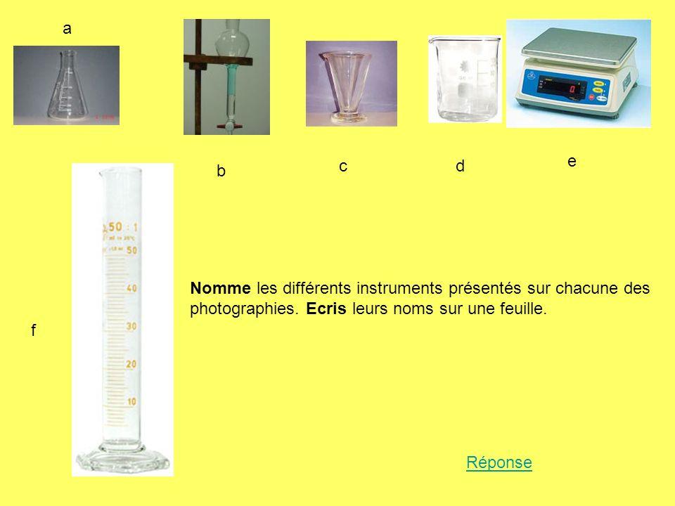 Nomme les différents instruments présentés sur chacune des photographies. Ecris leurs noms sur une feuille. a b cd e f Réponse