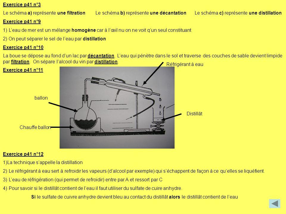Exercice p41 n°3 Le schéma a) représente une filtration Le schéma b) représente une décantation Le schéma c) représente une distillation Exercice p41