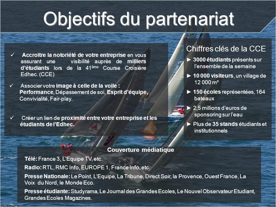 Votre communication A lEdhec: Possibilité de conférences (amphithéâtre) ou de rencontres (petit-déjeuner), organisation dune régate inter-associations de lEdhec à votre nom En mer: Flocage de la coque, de la grand-voile et du spi du bateau.