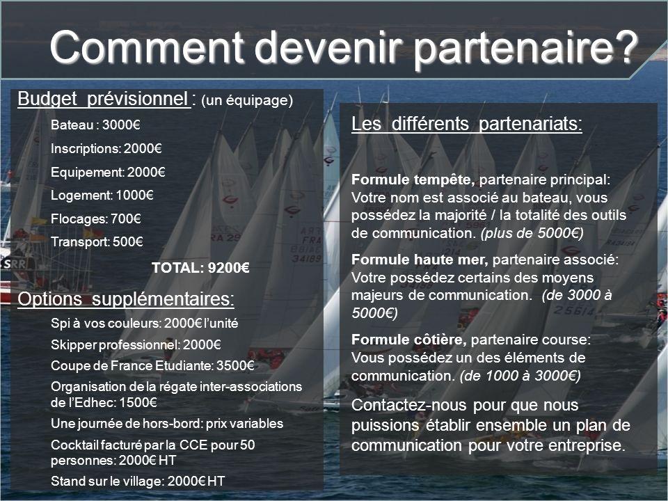 Comment devenir partenaire? Budget prévisionnel : (un équipage) Bateau : 3000 Inscriptions: 2000 Equipement: 2000 Logement: 1000 Flocages: 700 Transpo