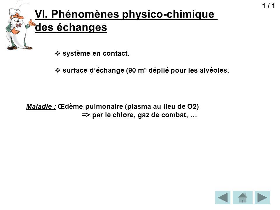 VI. Phénomènes physico-chimique des échanges 1 / 1 système en contact. surface déchange (90 m² déplié pour les alvéoles. Maladie : Œdème pulmonaire (p
