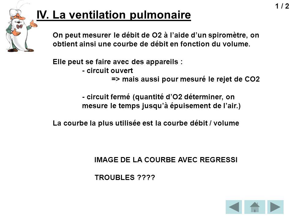 IV. La ventilation pulmonaire 1 / 2 On peut mesurer le débit de O2 à laide dun spiromètre, on obtient ainsi une courbe de débit en fonction du volume.
