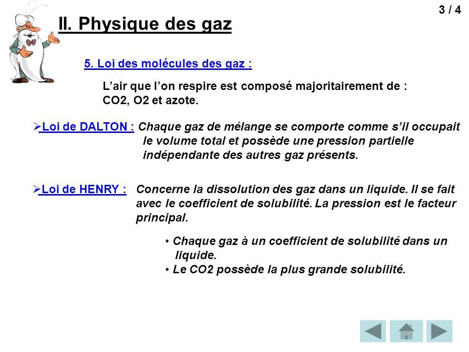 II. Physique des gaz 3 / 4 5. Loi des molécules des gaz : Lair que lon respire est composé majoritairement de : CO2, O2 et azote. Loi de DALTON : Chaq