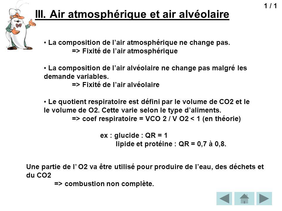III. Air atmosphérique et air alvéolaire 1 / 1 La composition de lair atmosphérique ne change pas. => Fixité de lair atmosphérique La composition de l