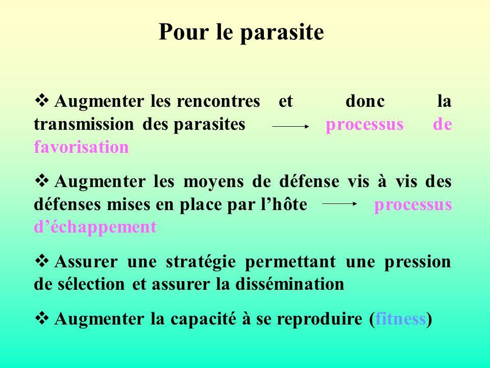 Pour le parasite Augmenter les rencontres et donc la transmission des parasites processus de favorisation Augmenter les moyens de défense vis à vis de