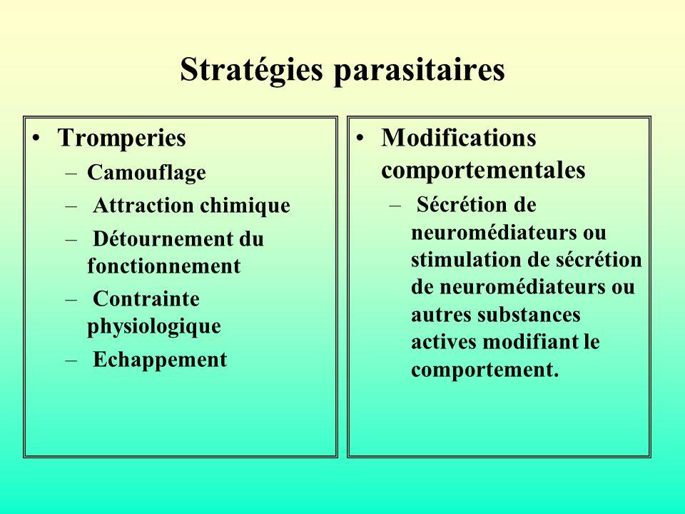 Stratégies parasitaires Tromperies –Camouflage – Attraction chimique – Détournement du fonctionnement – Contrainte physiologique – Echappement Modific