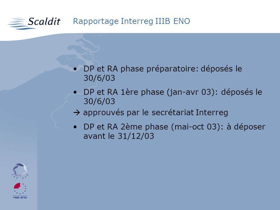 Rapportage Interreg IIIB ENO DP et RA phase préparatoire: déposés le 30/6/03 DP et RA 1ère phase (jan-avr 03): déposés le 30/6/03 approuvés par le secrétariat Interreg DP et RA 2ème phase (mai-oct 03): à déposer avant le 31/12/03