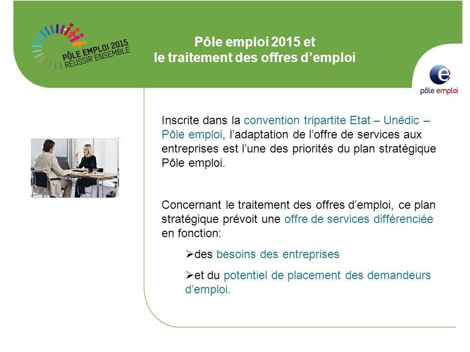 Pôle emploi 2015 et le traitement des offres demploi Inscrite dans la convention tripartite Etat – Unédic – Pôle emploi, ladaptation de loffre de serv