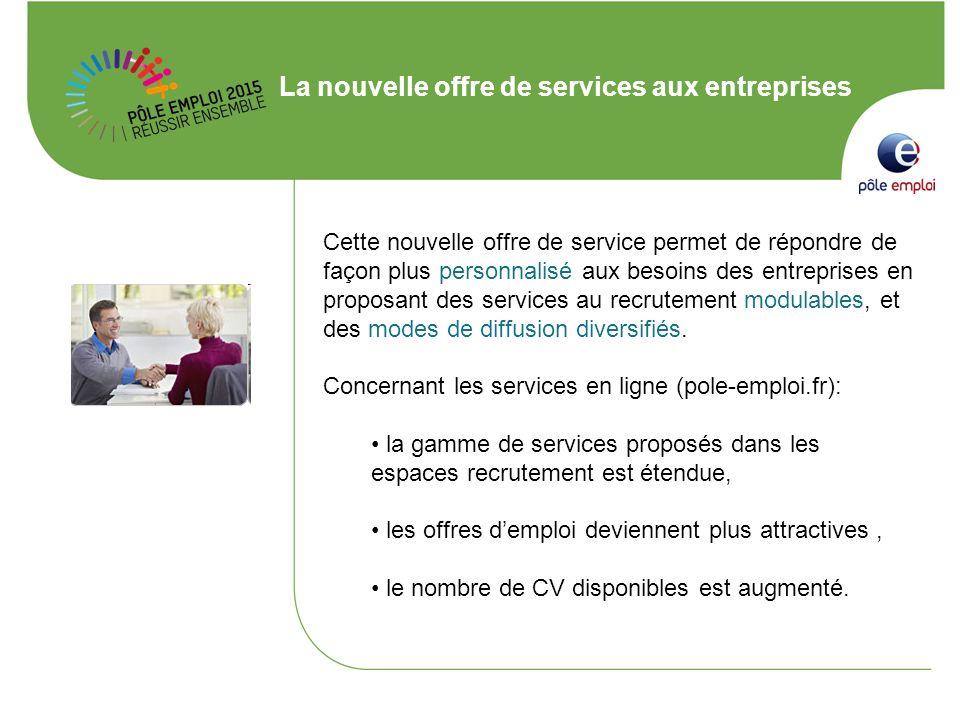 Des services au recrutement modulables Ces services sont différenciés en fonction des besoins et des typologies des entreprises.