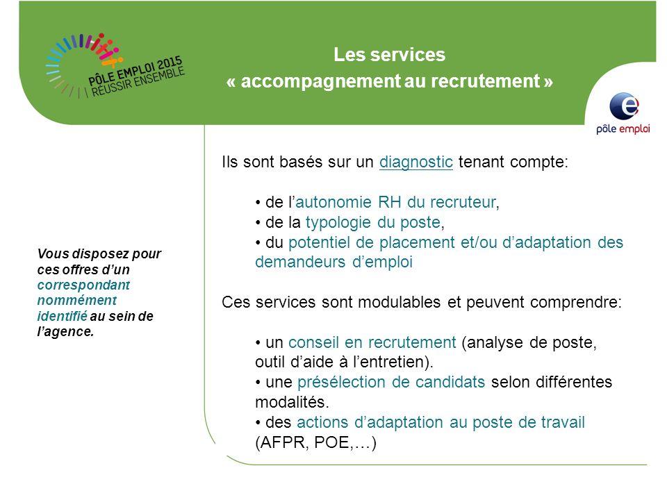 Les services « accompagnement au recrutement » Ils sont basés sur un diagnostic tenant compte: de lautonomie RH du recruteur, de la typologie du poste