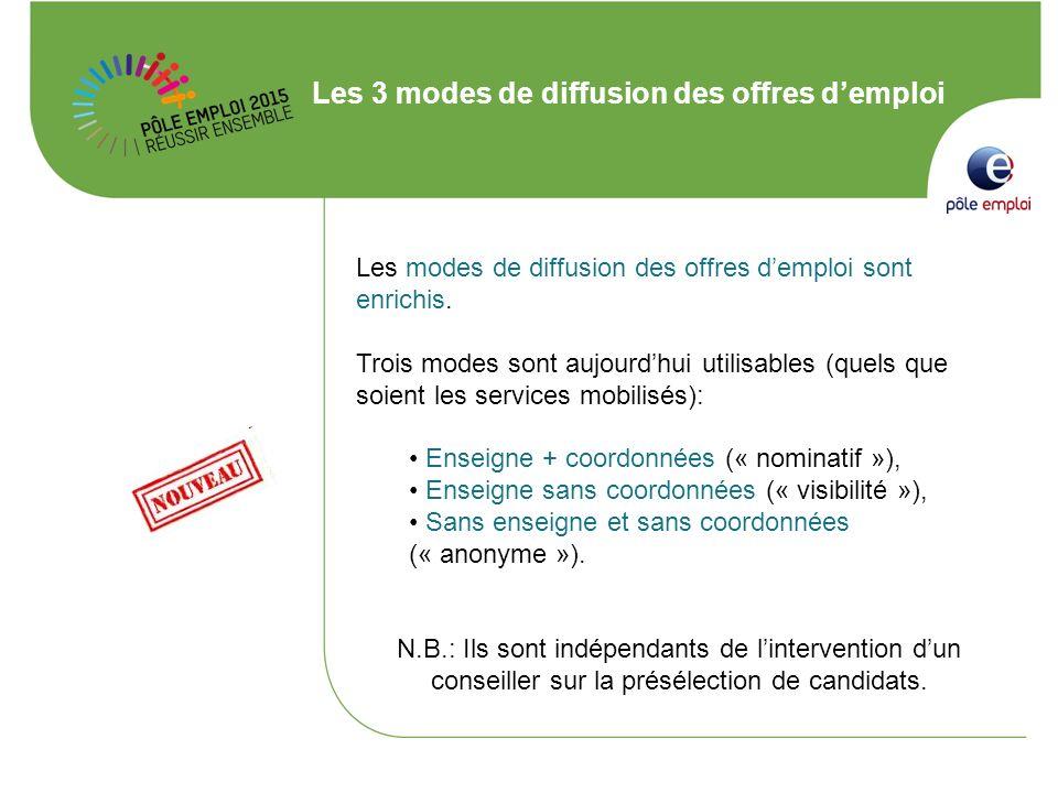 Les 3 modes de diffusion des offres demploi Les modes de diffusion des offres demploi sont enrichis. Trois modes sont aujourdhui utilisables (quels qu