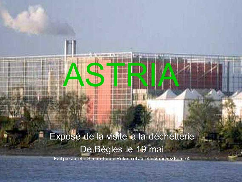 ASTRIA Exposé de la visite a la déchetterie De Bègles le 19 mai Fait par Juliette Simon, Laura Retana et Juliette Vauchez 6éme 4