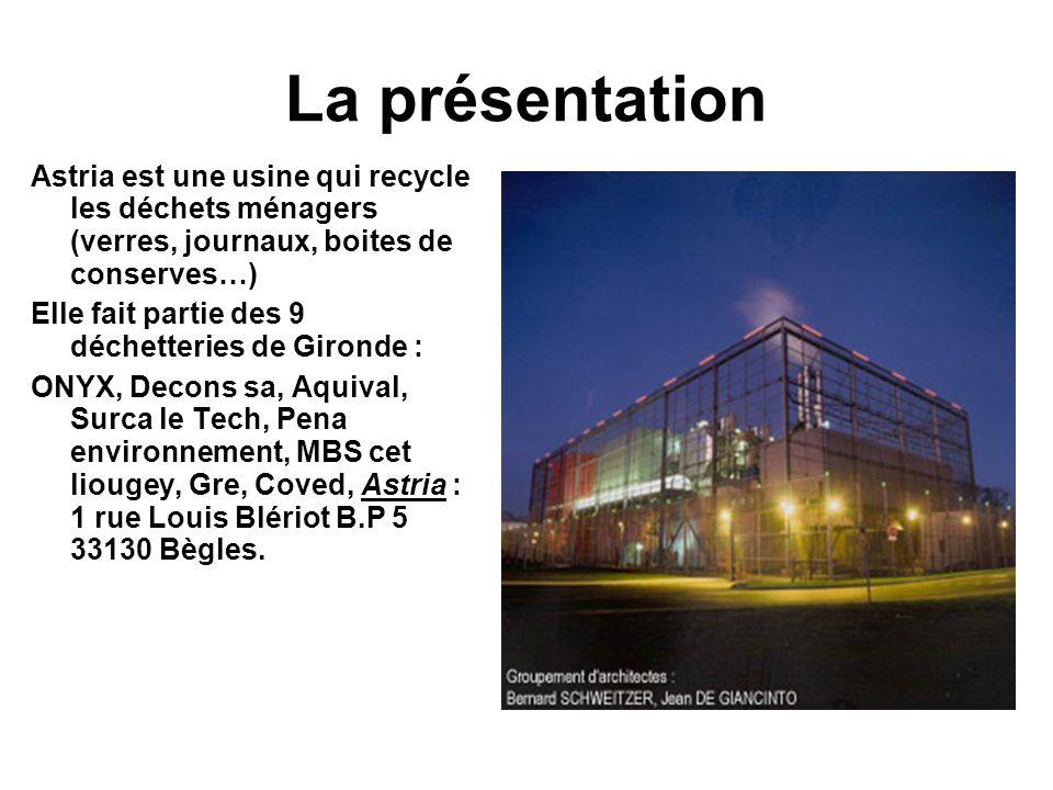 La présentation Astria est une usine qui recycle les déchets ménagers (verres, journaux, boites de conserves…) Elle fait partie des 9 déchetteries de Gironde : ONYX, Decons sa, Aquival, Surca le Tech, Pena environnement, MBS cet liougey, Gre, Coved, Astria : 1 rue Louis Blériot B.P 5 33130 Bègles.