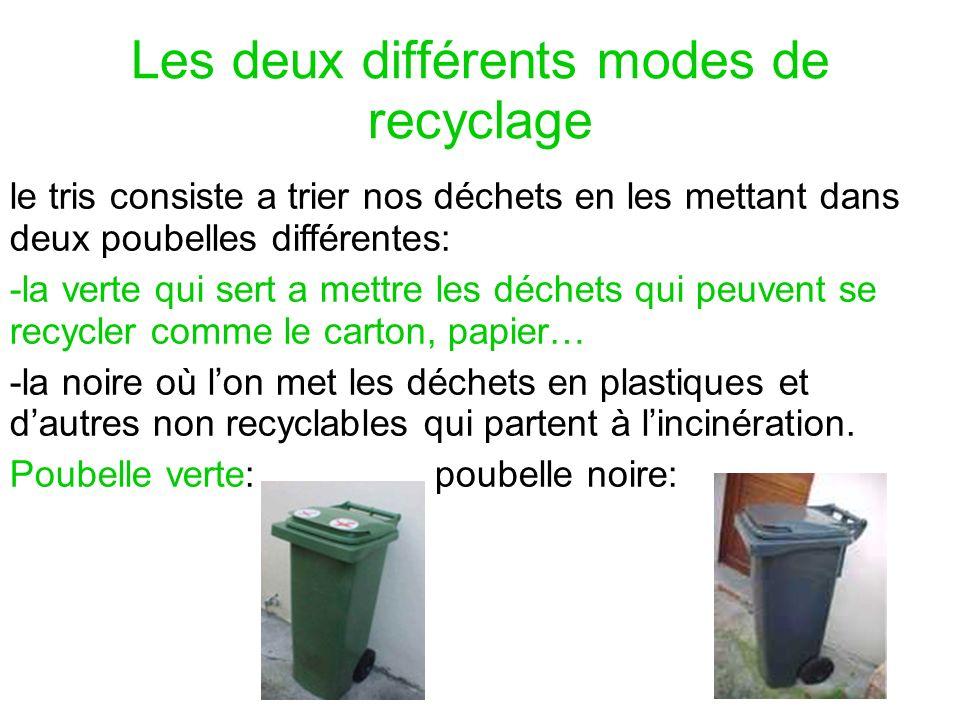 Les deux différents modes de recyclage le tris consiste a trier nos déchets en les mettant dans deux poubelles différentes: -la verte qui sert a mettre les déchets qui peuvent se recycler comme le carton, papier… -la noire où lon met les déchets en plastiques et dautres non recyclables qui partent à lincinération.