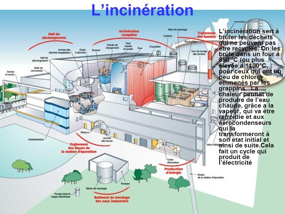 Lincinération Lincinération sert à brûler les déchets qui ne peuvent pas être recyclés.