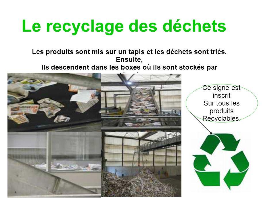 Le recyclage des déchets Ce signe est inscrit Sur tous les produits Recyclables.
