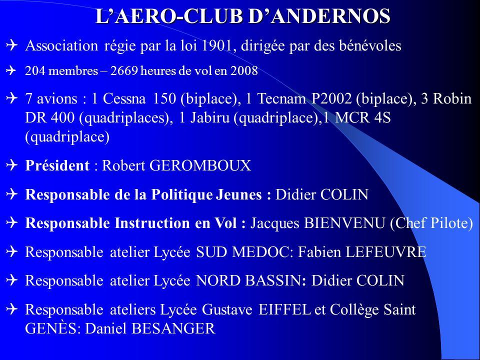 LAERO-CLUB DANDERNOS Association régie par la loi 1901, dirigée par des bénévoles 204 membres – 2669 heures de vol en 2008 7 avions : 1 Cessna 150 (biplace), 1 Tecnam P2002 (biplace), 3 Robin DR 400 (quadriplaces), 1 Jabiru (quadriplace),1 MCR 4S (quadriplace) Président : Robert GEROMBOUX Responsable de la Politique Jeunes : Didier COLIN Responsable Instruction en Vol : Jacques BIENVENU (Chef Pilote) Responsable atelier Lycée SUD MEDOC: Fabien LEFEUVRE Responsable atelier Lycée NORD BASSIN: Didier COLIN Responsable ateliers Lycée Gustave EIFFEL et Collège Saint GENÈS: Daniel BESANGER