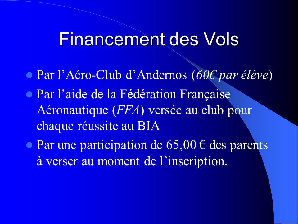 Financement des Vols Par lAéro-Club dAndernos (60 par élève) Par laide de la Fédération Française Aéronautique (FFA) versée au club pour chaque réussite au BIA Par une participation de 65,00 des parents à verser au moment de linscription.