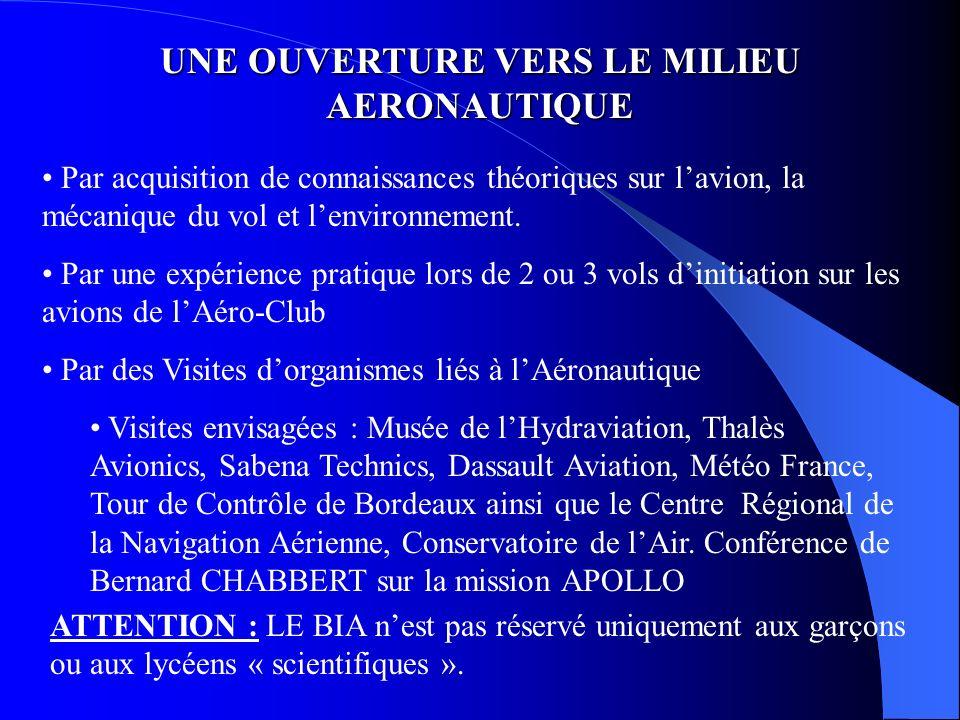 UNE OUVERTURE VERS LE MILIEU AERONAUTIQUE Par acquisition de connaissances théoriques sur lavion, la mécanique du vol et lenvironnement.