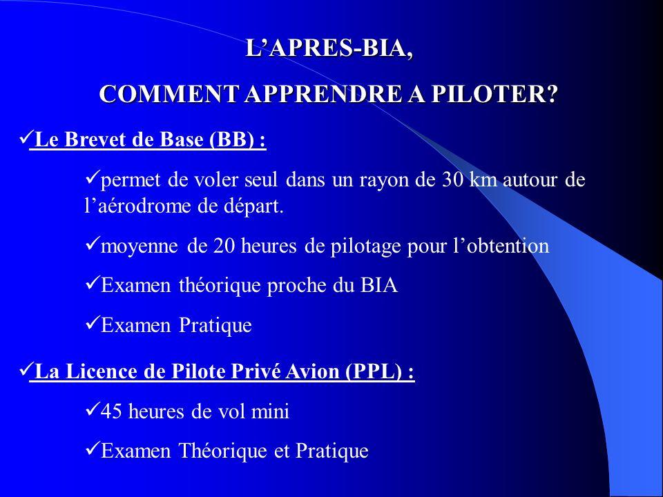 LAPRES-BIA, COMMENT APPRENDRE A PILOTER.