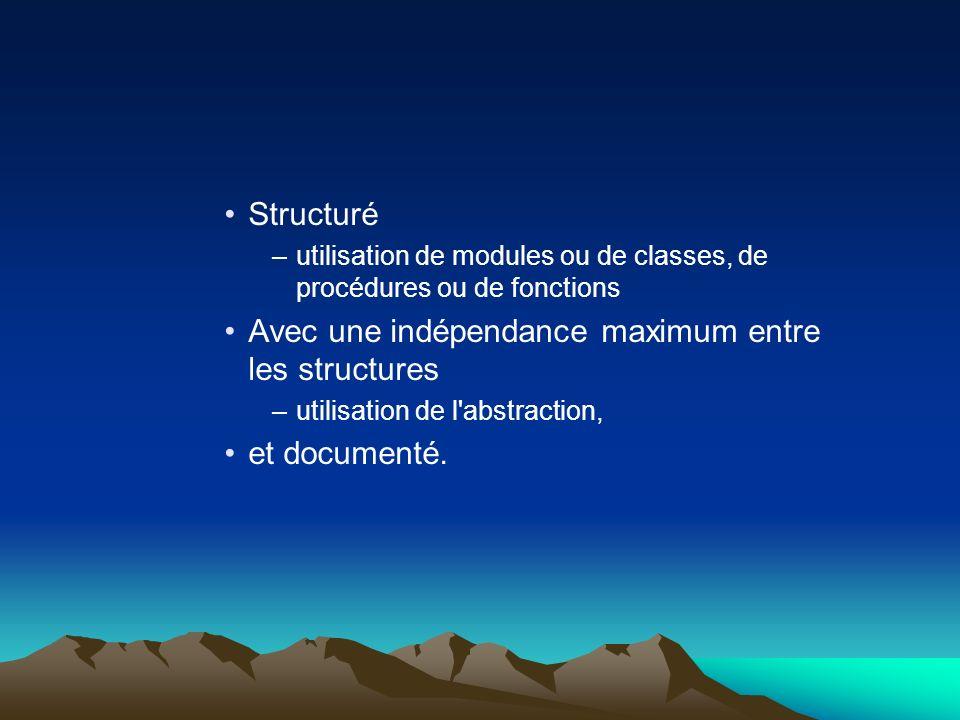 Structuré –utilisation de modules ou de classes, de procédures ou de fonctions Avec une indépendance maximum entre les structures –utilisation de l'ab