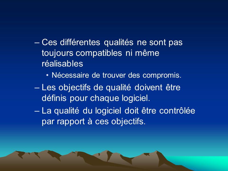 –Ces différentes qualités ne sont pas toujours compatibles ni même réalisables Nécessaire de trouver des compromis. –Les objectifs de qualité doivent
