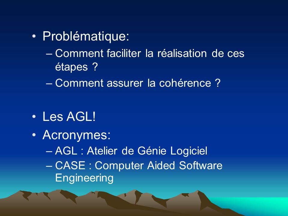 Problématique: –Comment faciliter la réalisation de ces étapes ? –Comment assurer la cohérence ? Les AGL! Acronymes: –AGL : Atelier de Génie Logiciel