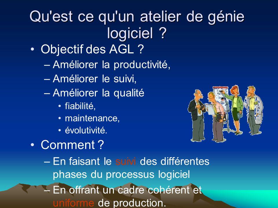 Qu'est ce qu'un atelier de génie logiciel ? Objectif des AGL ? –Améliorer la productivité, –Améliorer le suivi, –Améliorer la qualité fiabilité, maint
