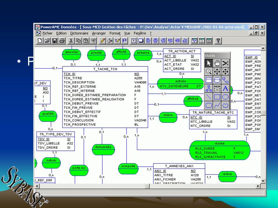 PowerDesigner et PowerAMC