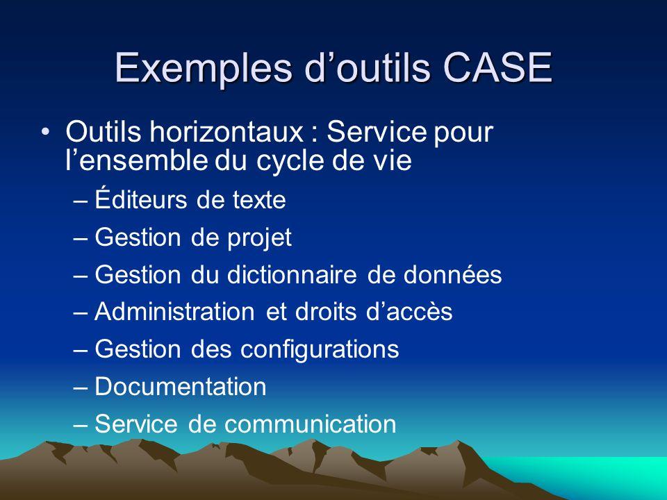 Exemples doutils CASE Outils horizontaux : Service pour lensemble du cycle de vie –Éditeurs de texte –Gestion de projet –Gestion du dictionnaire de do