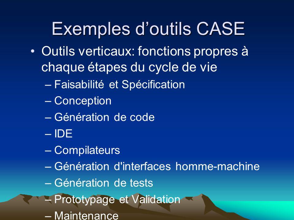 Outils verticaux: fonctions propres à chaque étapes du cycle de vie –Faisabilité et Spécification –Conception –Génération de code –IDE –Compilateurs –