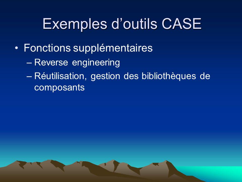Fonctions supplémentaires –Reverse engineering –Réutilisation, gestion des bibliothèques de composants Exemples doutils CASE