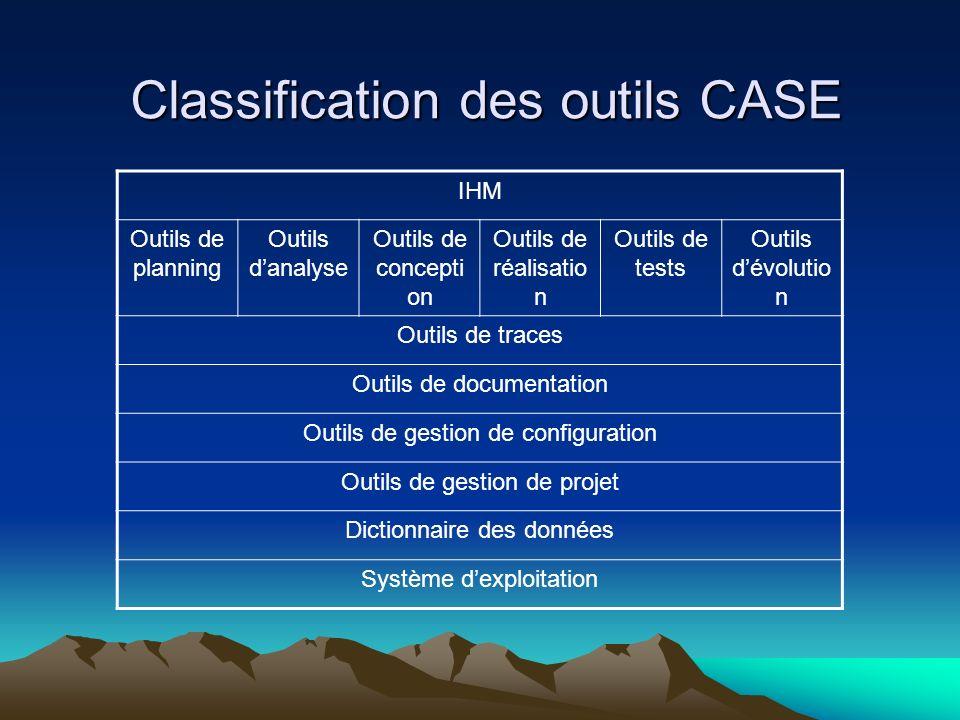 Classification des outils CASE IHM Outils de planning Outils danalyse Outils de concepti on Outils de réalisatio n Outils de tests Outils dévolutio n