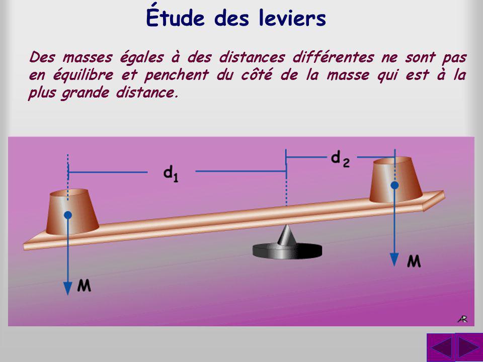 Étude des leviers Des masses égales à des distances différentes ne sont pas en équilibre et penchent du côté de la masse qui est à la plus grande distance.