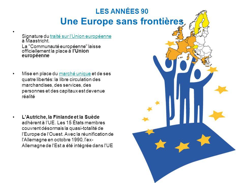 LES ANNÉES 90 Une Europe sans frontières Signature du traité sur lUnion européenne à Maastricht.traité sur lUnion européenne La