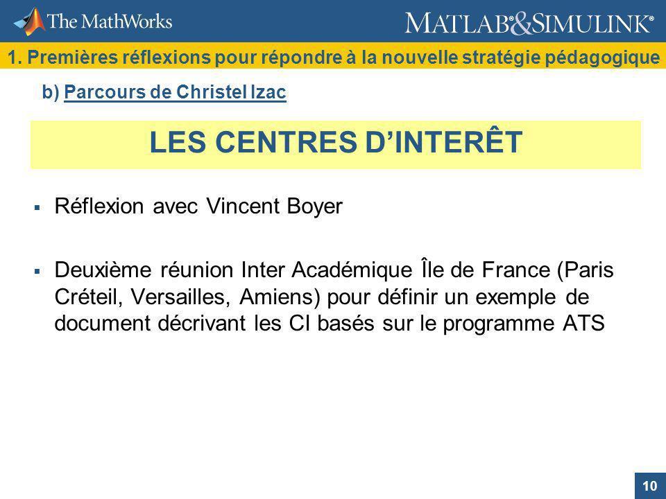 10 ® ® LES CENTRES DINTERÊT Réflexion avec Vincent Boyer Deuxième réunion Inter Académique Île de France (Paris Créteil, Versailles, Amiens) pour défi
