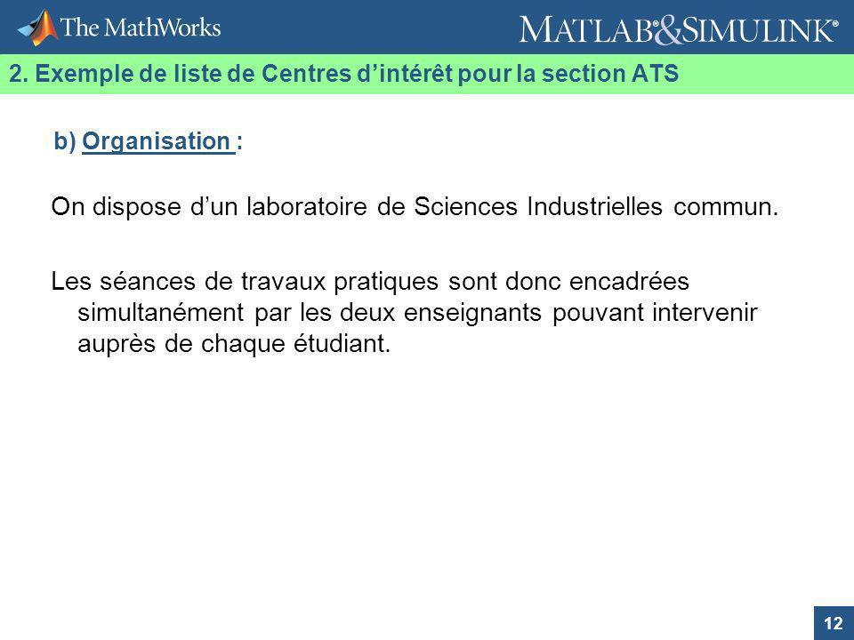 12 ® ® 2. Exemple de liste de Centres dintérêt pour la section ATS On dispose dun laboratoire de Sciences Industrielles commun. Les séances de travaux