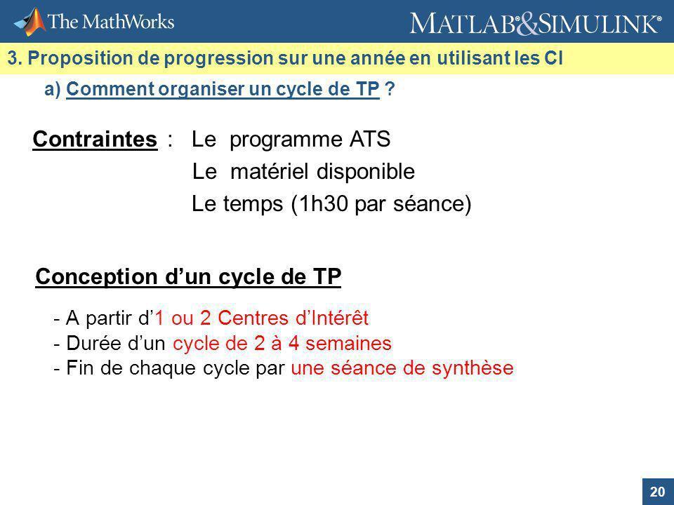 20 ® ® - A partir d1 ou 2 Centres dIntérêt - Durée dun cycle de 2 à 4 semaines - Fin de chaque cycle par une séance de synthèse Contraintes: Le progra