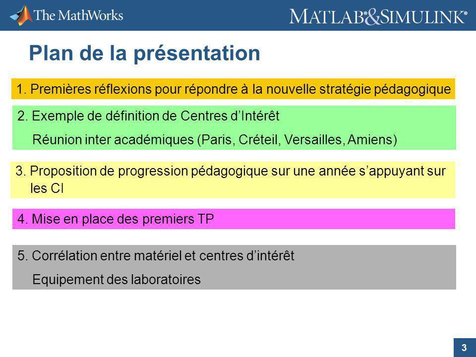 3 ® ® Plan de la présentation 1. Premières réflexions pour répondre à la nouvelle stratégie pédagogique 2. Exemple de définition de Centres dIntérêt R