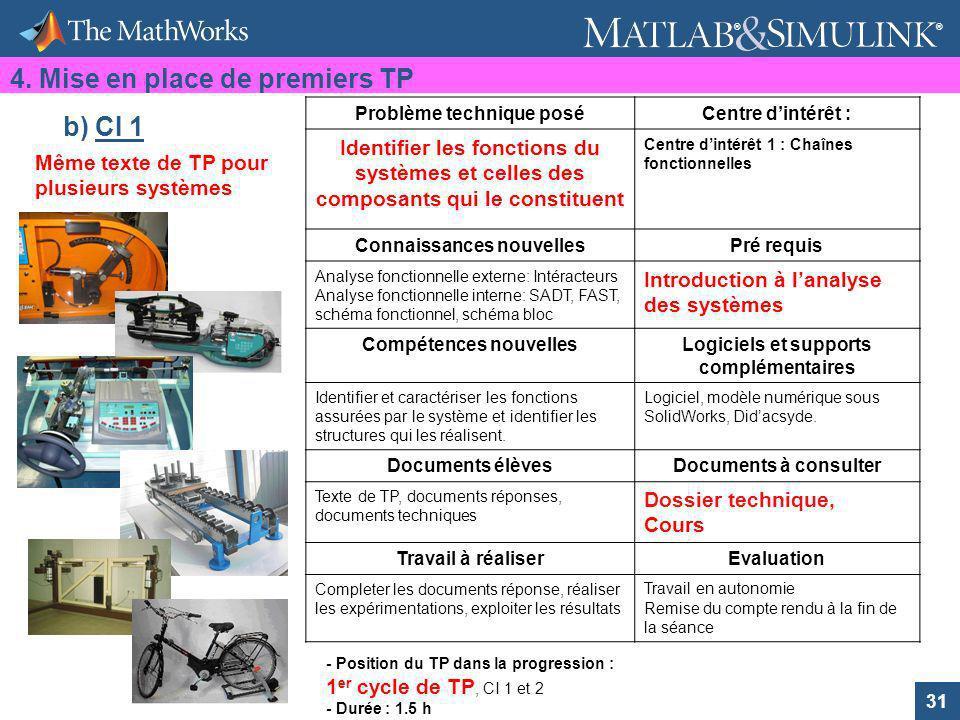 31 ® ® Même texte de TP pour plusieurs systèmes Problème technique poséCentre dintérêt : Identifier les fonctions du systèmes et celles des composants