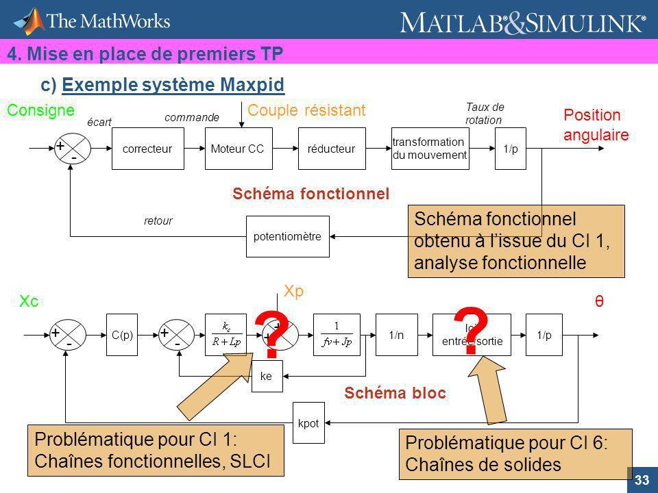 33 ® ® correcteurMoteur CCréducteur1/p potentiomètre + - C(p)1/p kpot + + + - transformation du mouvement Consigne Position angulaire Couple résistant
