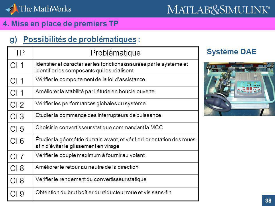 38 ® ® Système DAE TPProblématique CI 1 Identifier et caractériser les fonctions assurées par le système et identifier les composants qui les réalisen
